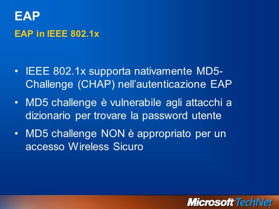 EAP EAP in IEEE 802.1x IEEE 802.1x supporta nativamente MD5-Challenge (CHAP) nell'autenticazione EAP.