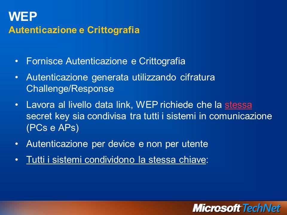 WEP Autenticazione e Crittografia