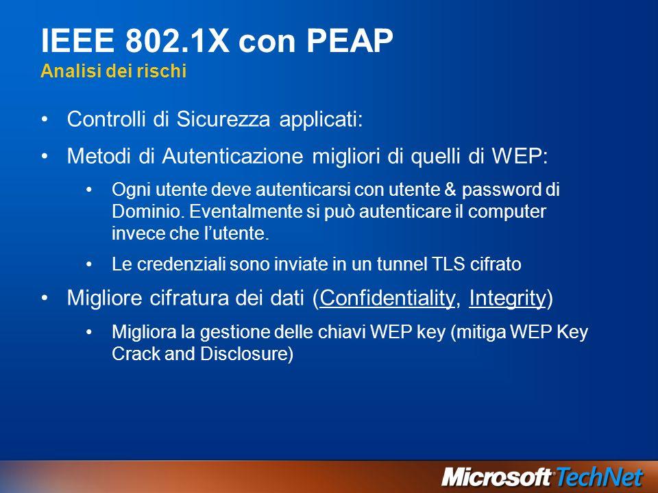 IEEE 802.1X con PEAP Analisi dei rischi