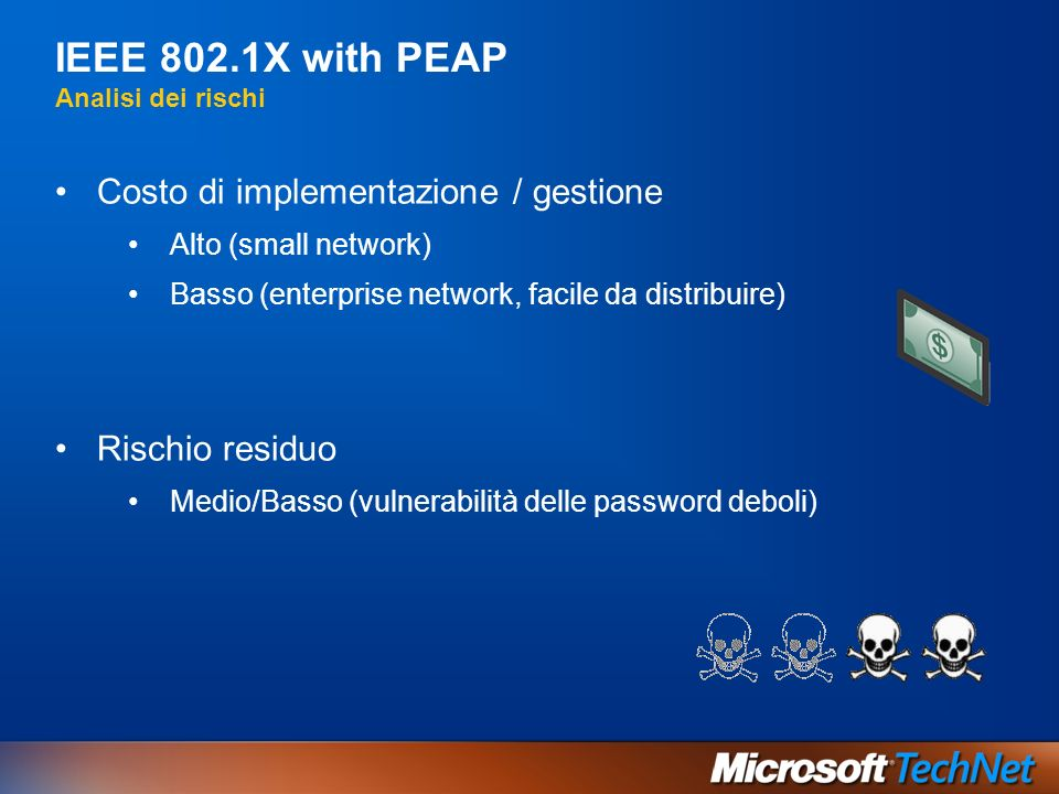 IEEE 802.1X with PEAP Analisi dei rischi