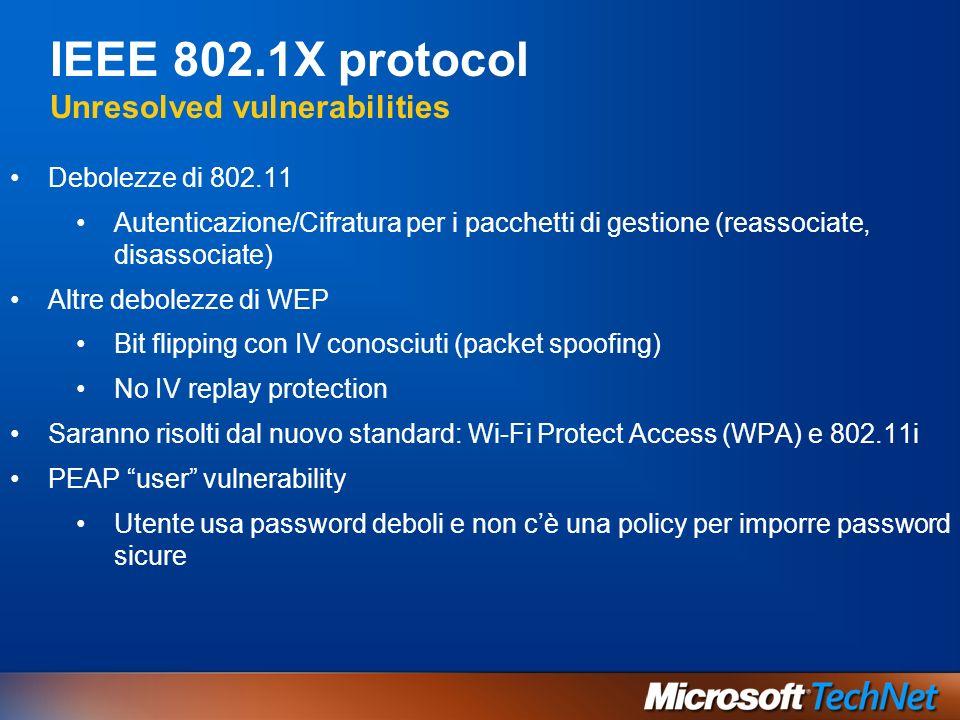 IEEE 802.1X protocol Unresolved vulnerabilities