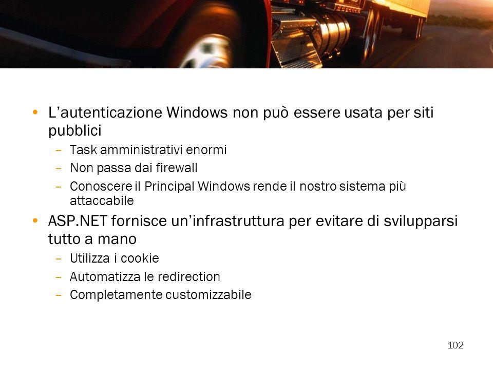 L'autenticazione Windows non può essere usata per siti pubblici