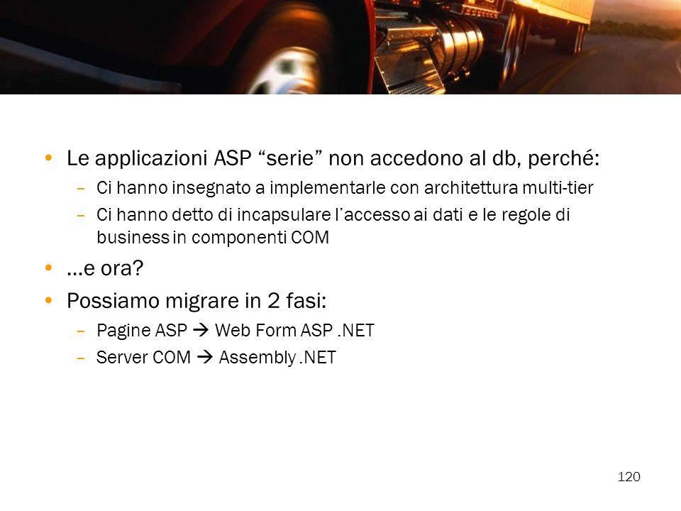 Le applicazioni ASP serie non accedono al db, perché: