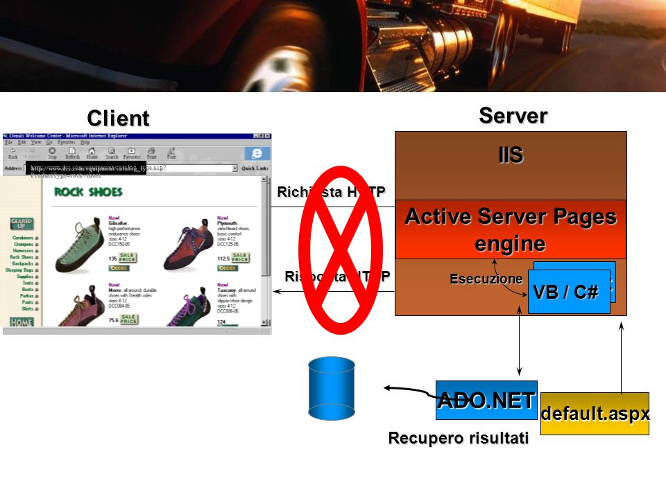 IIS Active Server Pages engine JScript ADO.NET