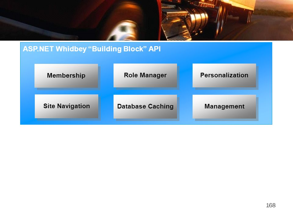 ASP.NET Whidbey Building Block API