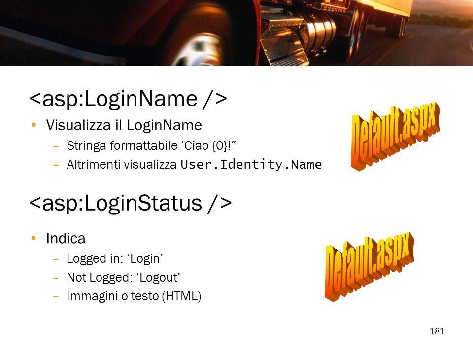 <asp:LoginName />