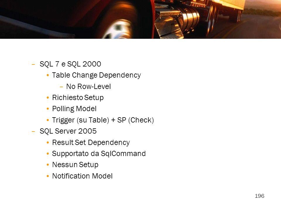 SQL 7 e SQL 2000Table Change Dependency. No Row-Level. Richiesto Setup. Polling Model. Trigger (su Table) + SP (Check)