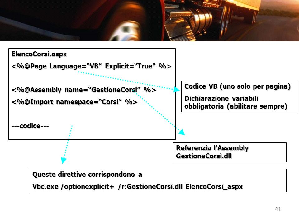 ElencoCorsi.aspx <%@Page Language= VB Explicit= True %> <%@Assembly name= GestioneCorsi %> <%@Import namespace= Corsi %>