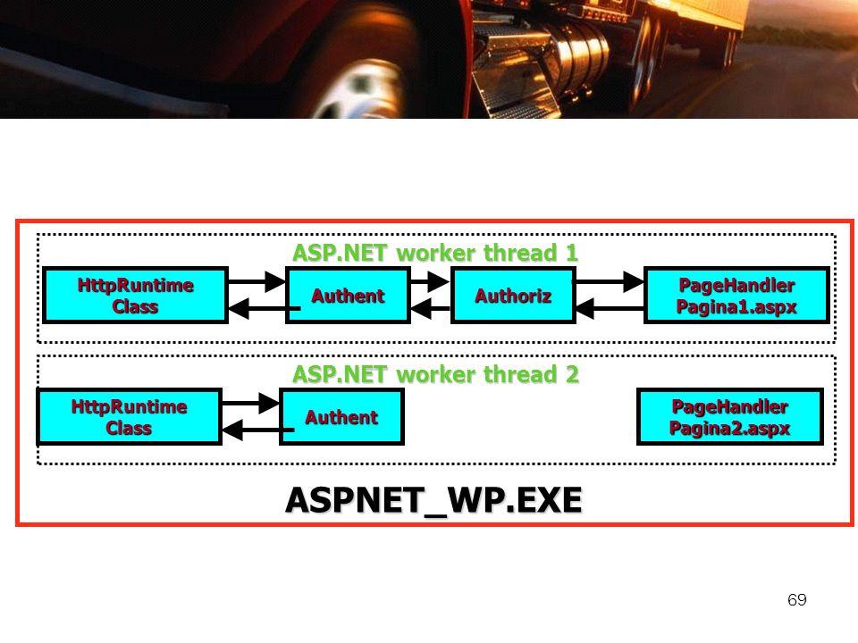 PageHandler Pagina1.aspx PageHandler Pagina2.aspx