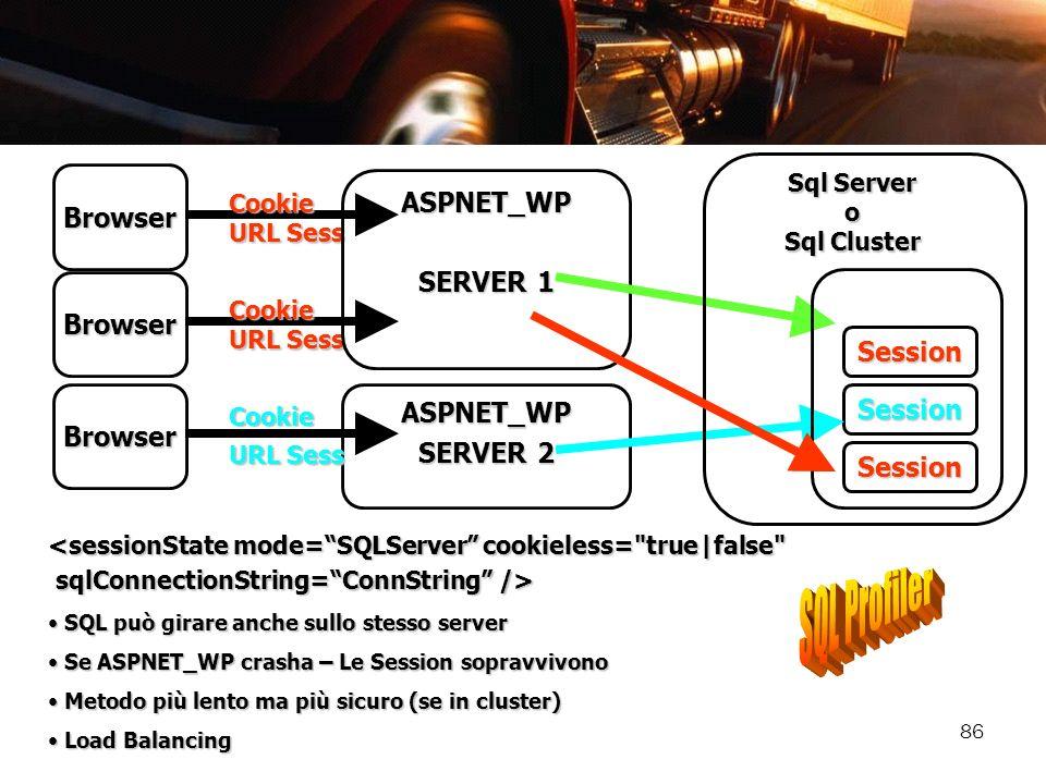 Sql Server o Sql Cluster