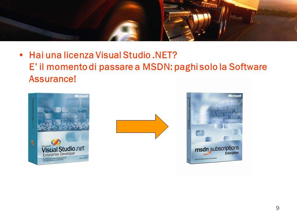 Hai una licenza Visual Studio. NET