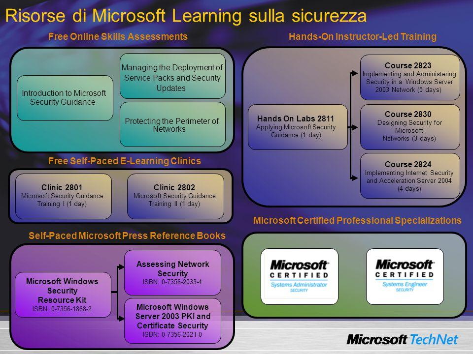 Risorse di Microsoft Learning sulla sicurezza