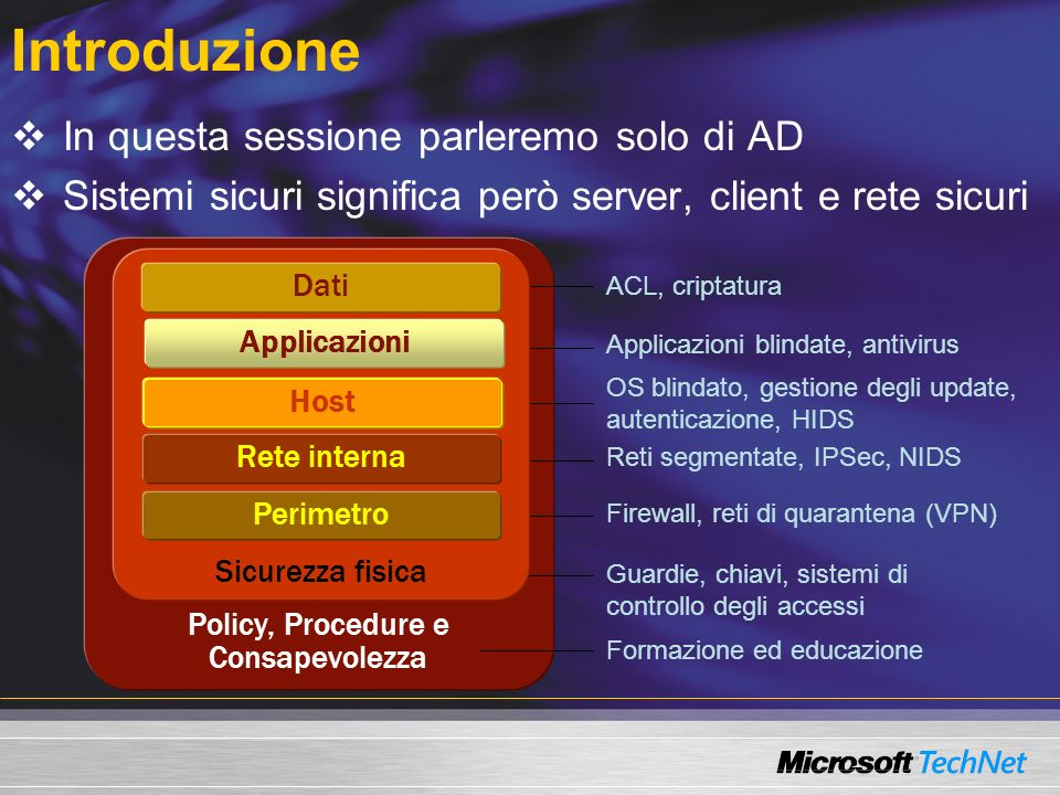 Policy, Procedure e Consapevolezza