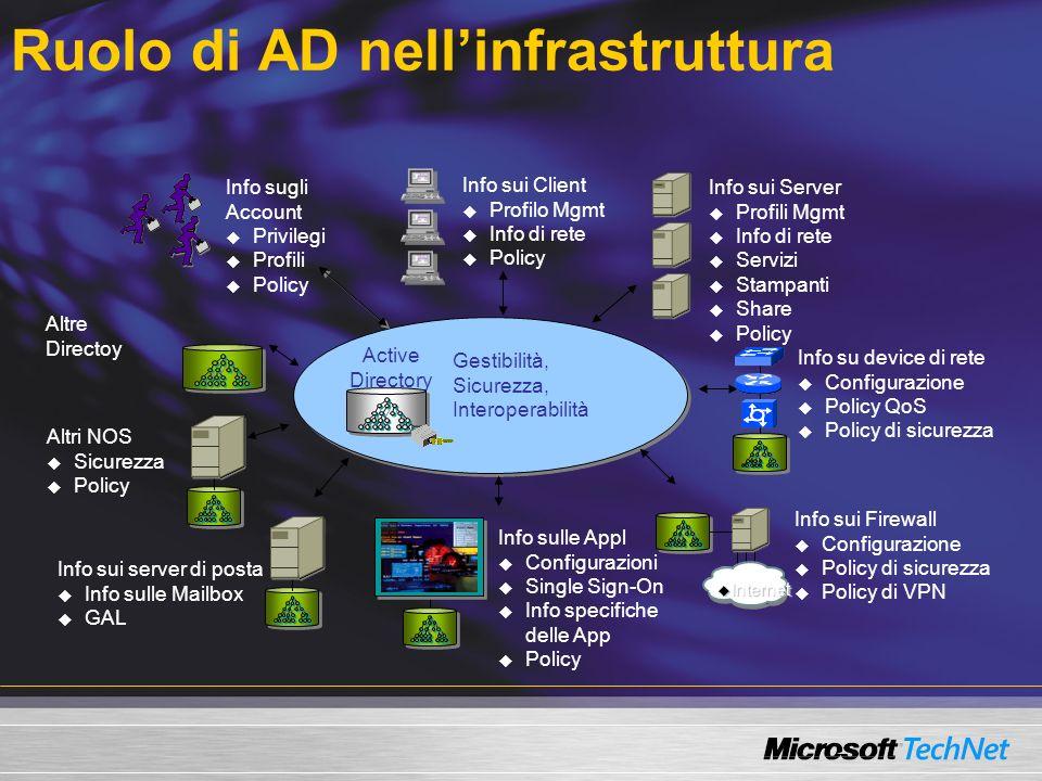 Ruolo di AD nell'infrastruttura