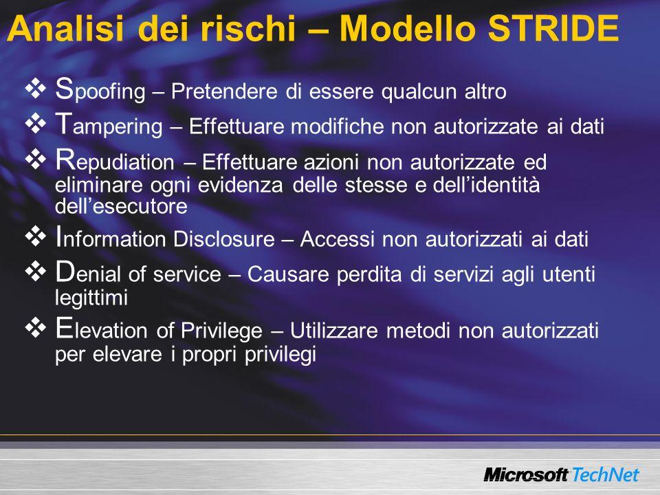 Analisi dei rischi – Modello STRIDE