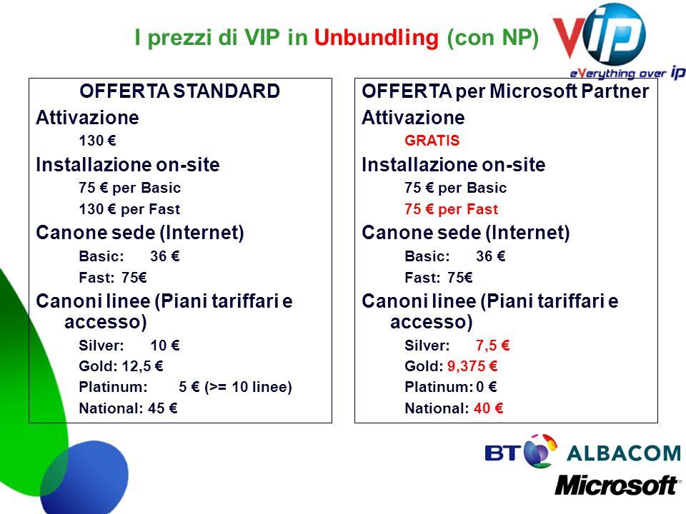 I prezzi di VIP in Unbundling (con NP) OFFERTA per Microsoft Partner