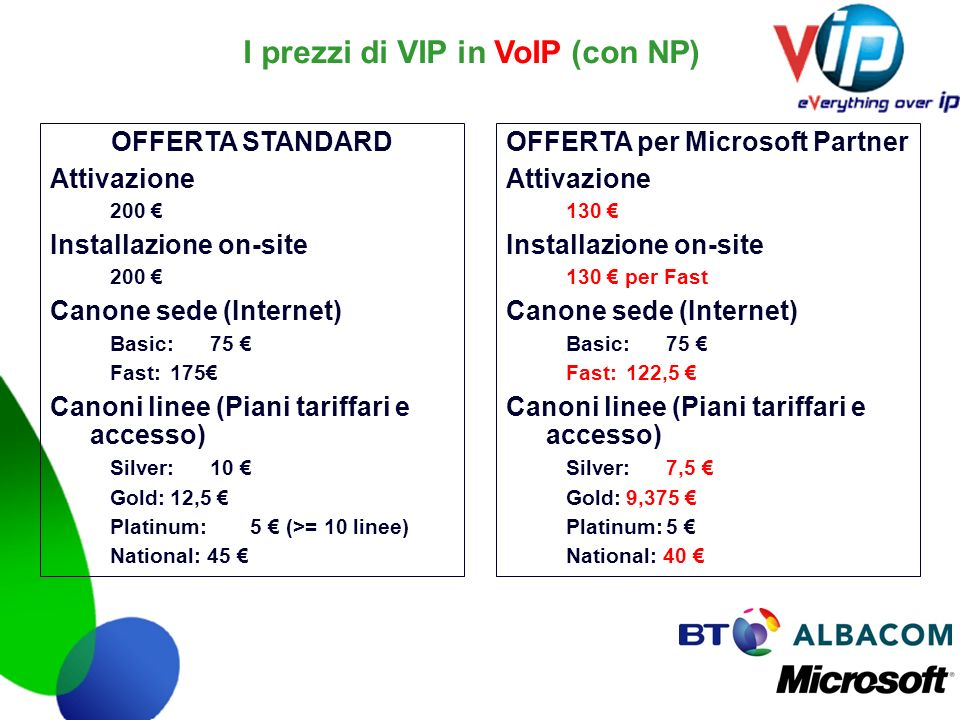 I prezzi di VIP in VoIP (con NP) OFFERTA per Microsoft Partner