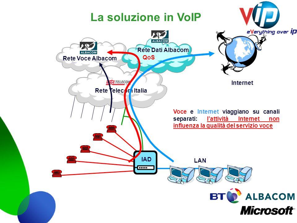 La soluzione in VoIP Rete Dati Albacom QoS Rete Voce Albacom Internet