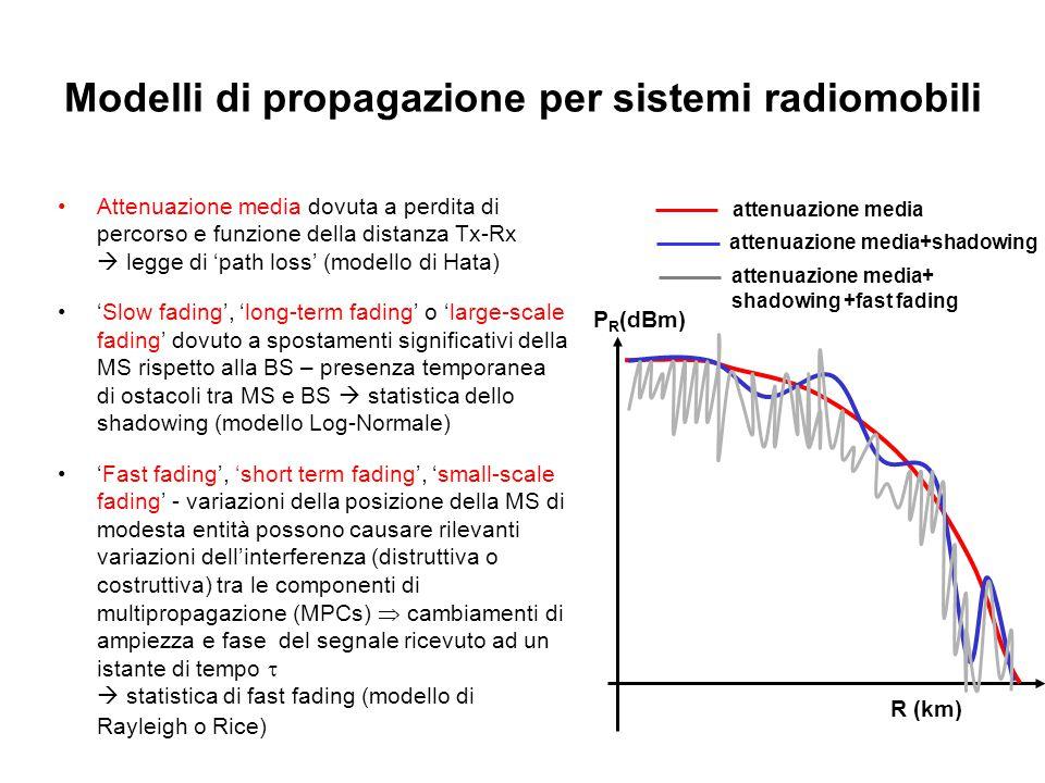 Modelli di propagazione per sistemi radiomobili