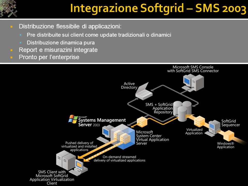 Integrazione Softgrid – SMS 2003