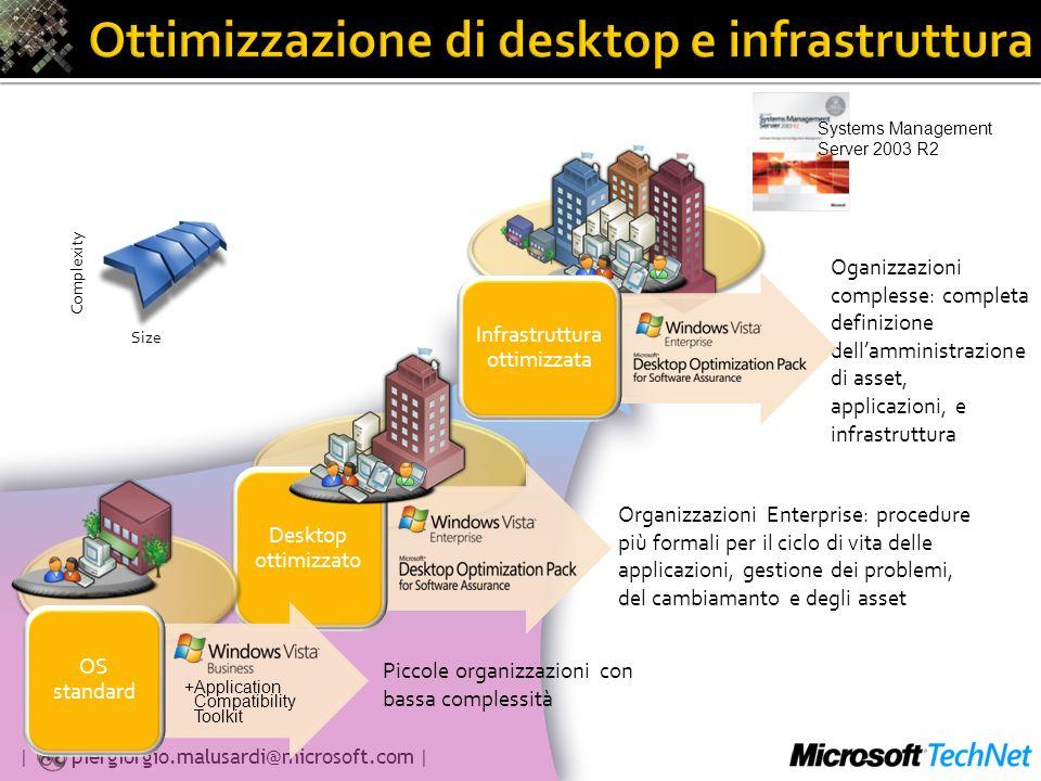 Ottimizzazione di desktop e infrastruttura