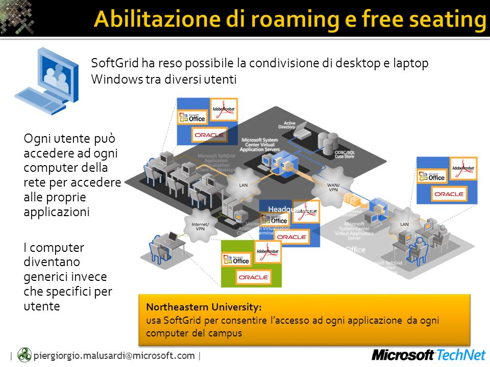 Abilitazione di roaming e free seating