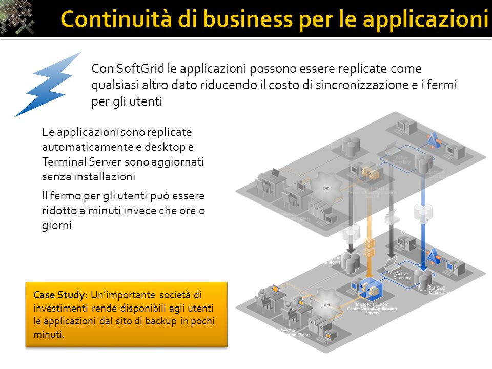 Continuità di business per le applicazioni