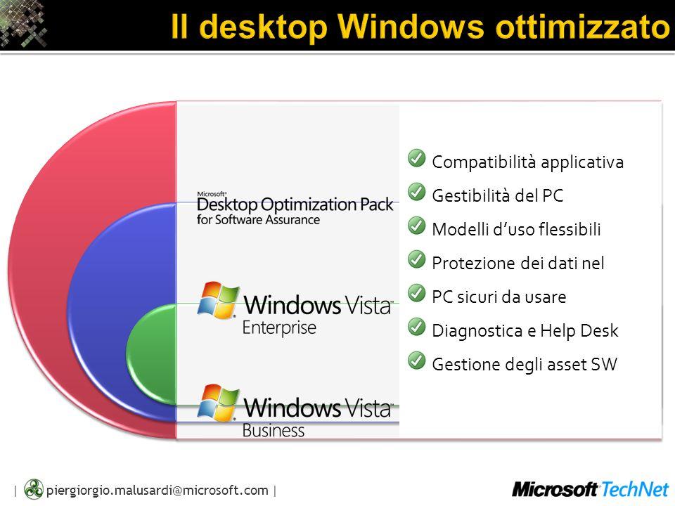 Il desktop Windows ottimizzato