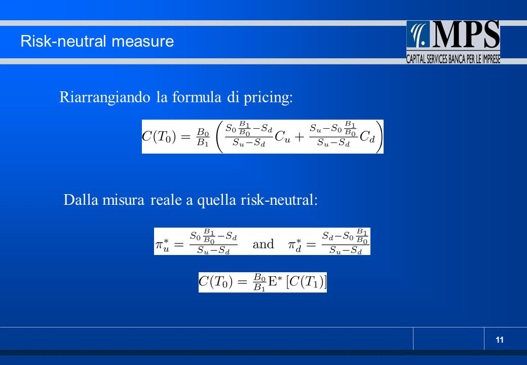 Risk-neutral measure Riarrangiando la formula di pricing: Dalla misura reale a quella risk-neutral:
