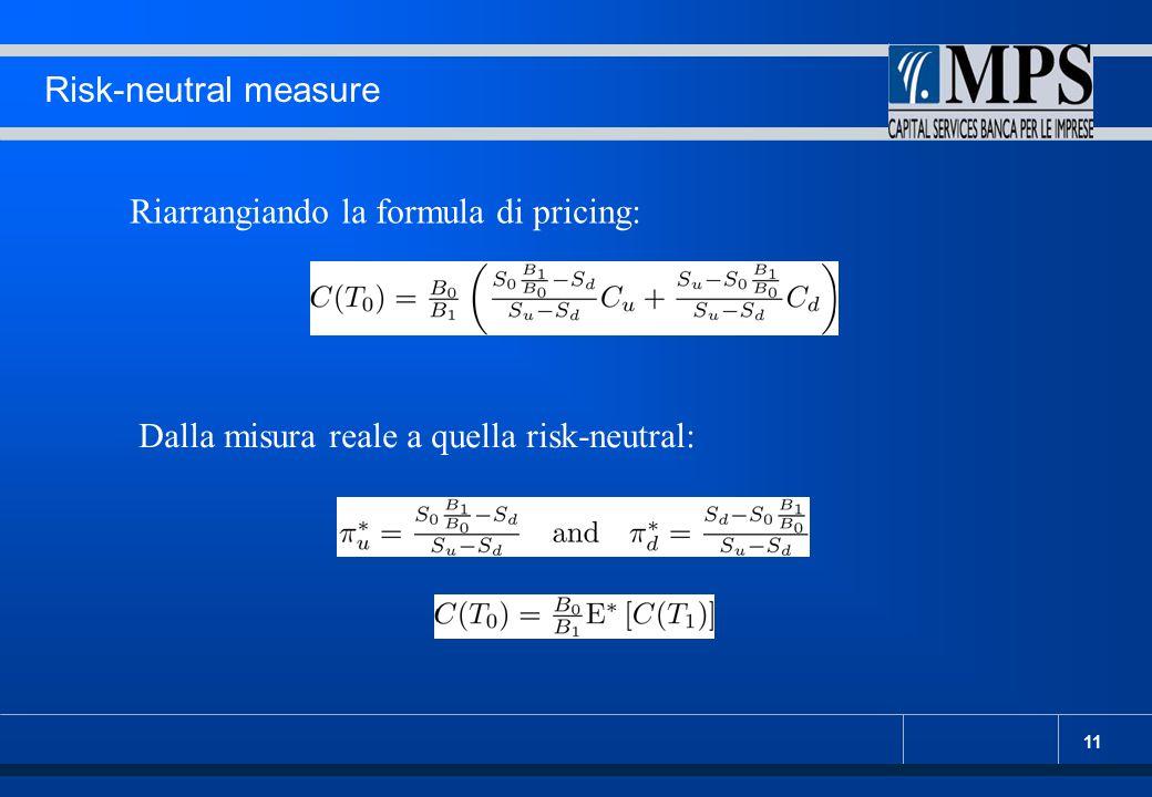 Risk-neutral measure Riarrangiando la formula di pricing: Dalla misura reale a quella risk-neutral: