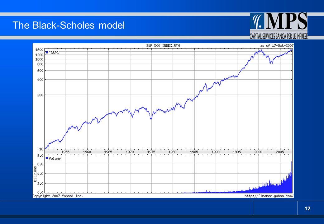 The Black-Scholes model