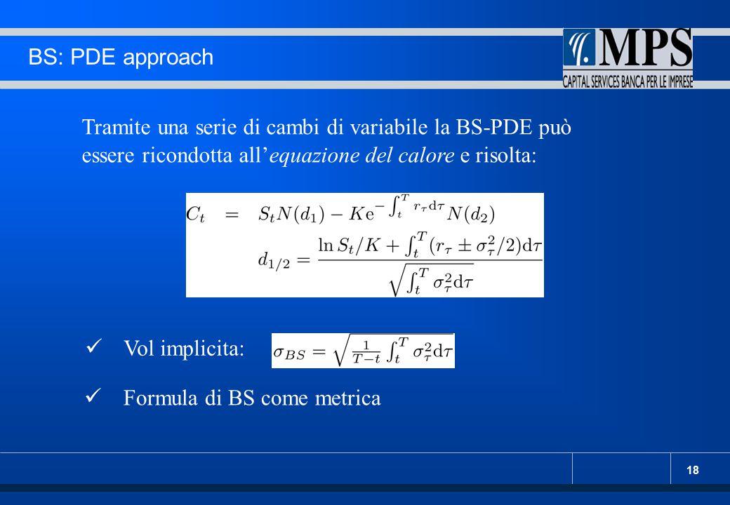 BS: PDE approach Tramite una serie di cambi di variabile la BS-PDE può essere ricondotta all'equazione del calore e risolta: