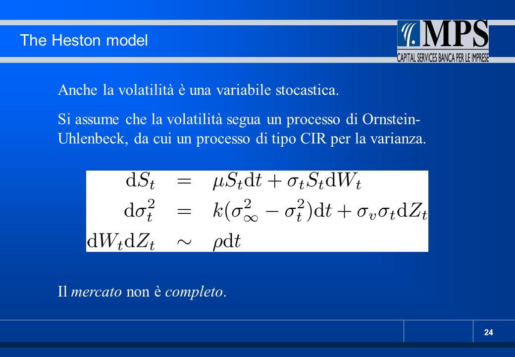 The Heston model Anche la volatilità è una variabile stocastica.
