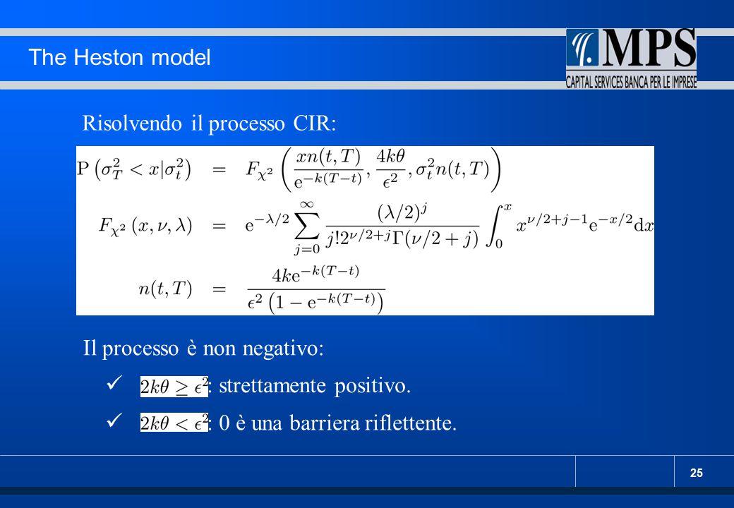 The Heston model Risolvendo il processo CIR: Il processo è non negativo: : strettamente positivo.