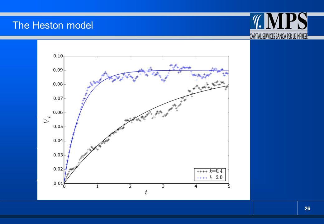 The Heston model : evoluzione deterministica. : variabilità della volatilità.