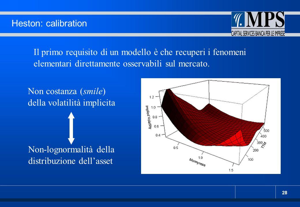 Heston: calibration Il primo requisito di un modello è che recuperi i fenomeni elementari direttamente osservabili sul mercato.