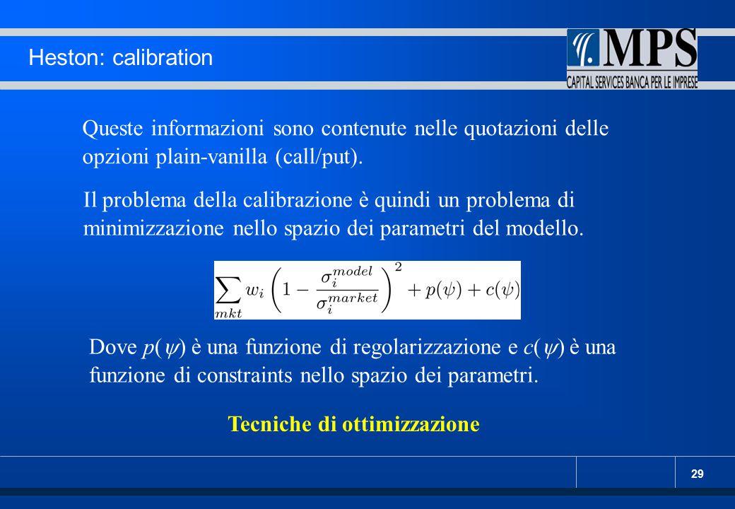 Heston: calibration Queste informazioni sono contenute nelle quotazioni delle opzioni plain-vanilla (call/put).