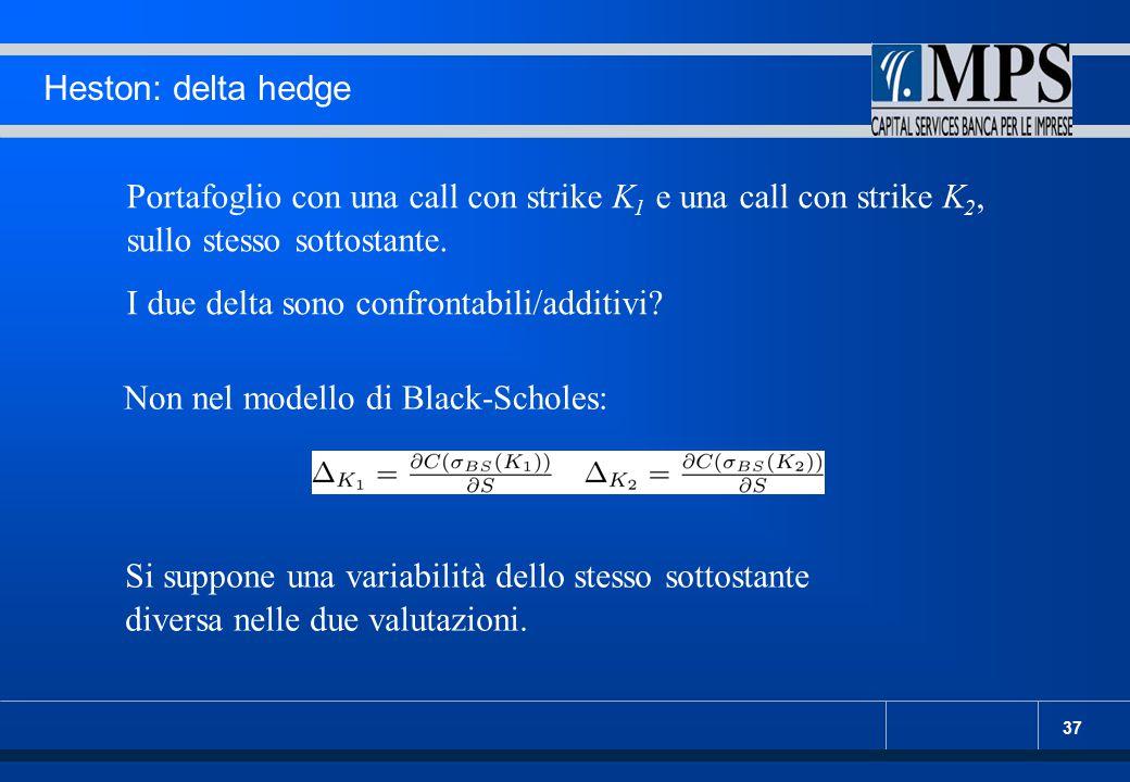Heston: delta hedge Portafoglio con una call con strike K1 e una call con strike K2, sullo stesso sottostante.