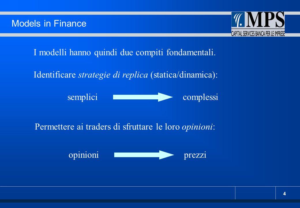 Models in Finance I modelli hanno quindi due compiti fondamentali. Identificare strategie di replica (statica/dinamica):