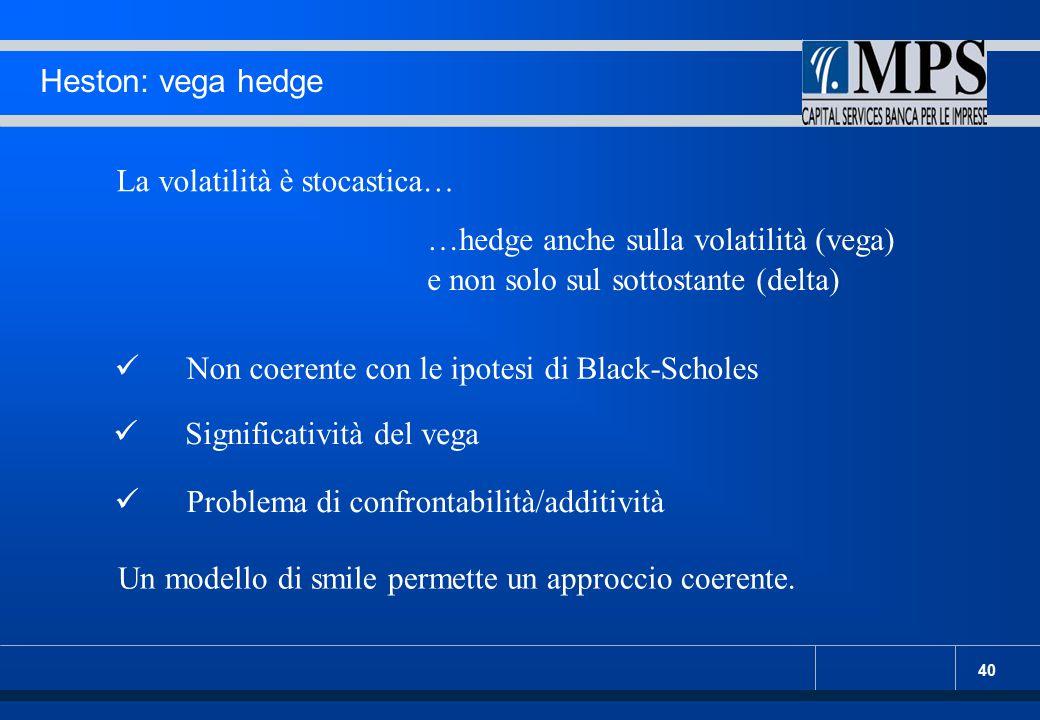 Heston: vega hedge La volatilità è stocastica… …hedge anche sulla volatilità (vega) e non solo sul sottostante (delta)