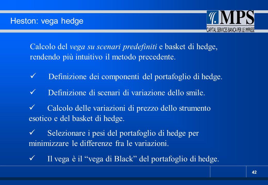 Heston: vega hedge Calcolo del vega su scenari predefiniti e basket di hedge, rendendo più intuitivo il metodo precedente.