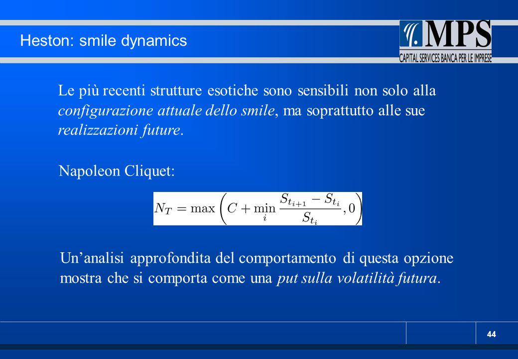 Heston: smile dynamics