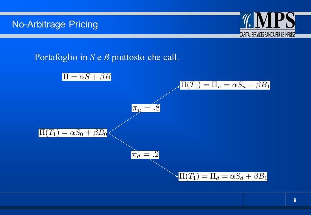 No-Arbitrage Pricing Portafoglio in S e B piuttosto che call.
