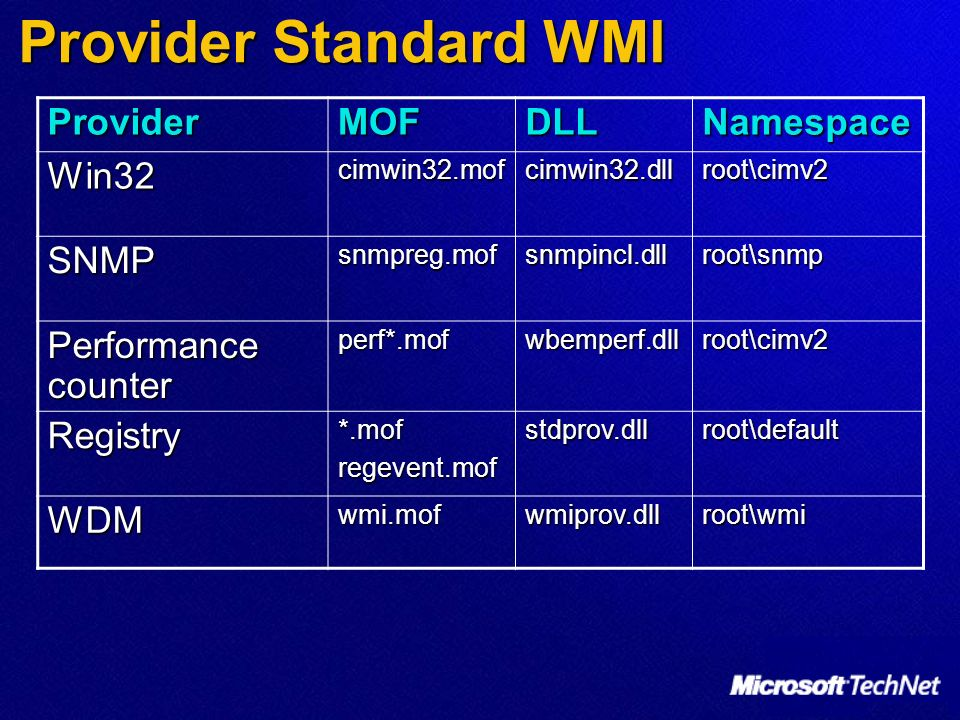 Provider Standard WMI Provider MOF DLL Namespace Win32 SNMP