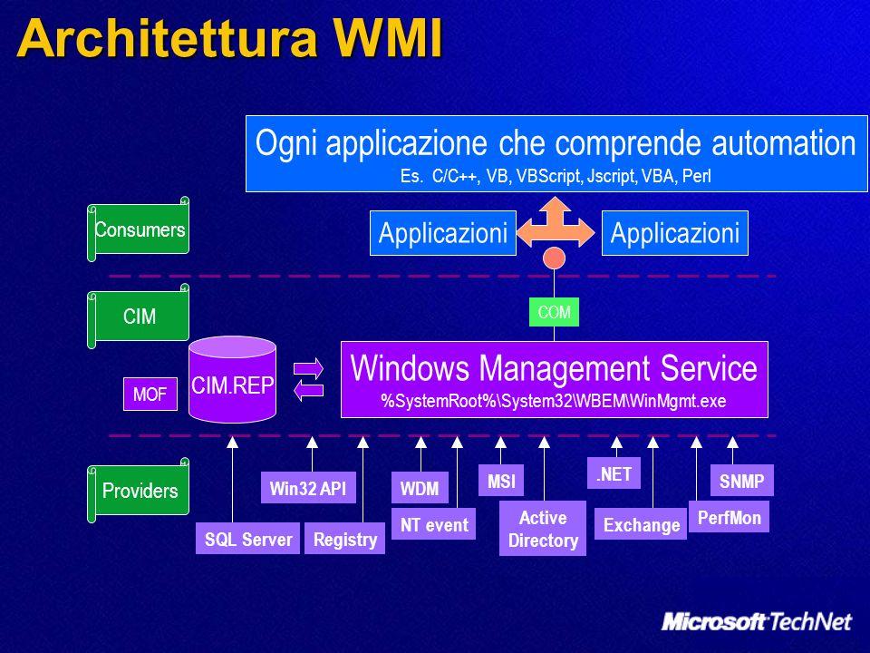 Architettura WMI Ogni applicazione che comprende automation