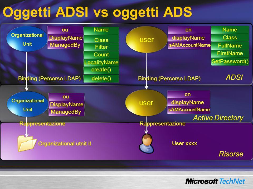 Oggetti ADSI vs oggetti ADS