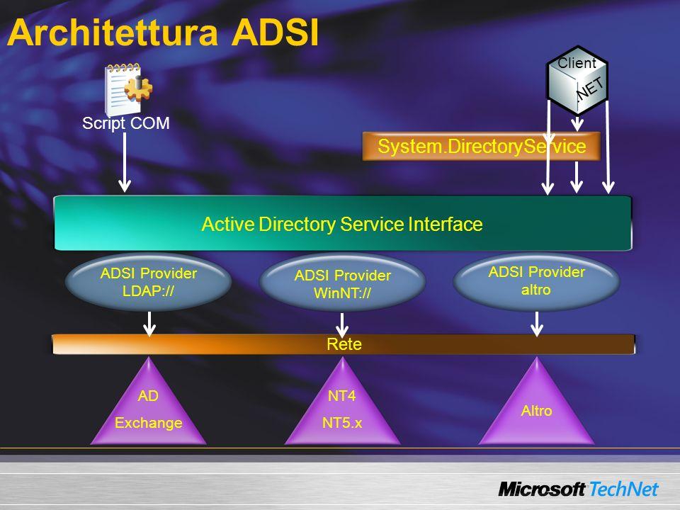Architettura ADSI System.DirectoryService