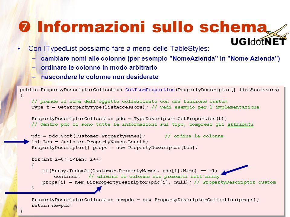  Informazioni sullo schema