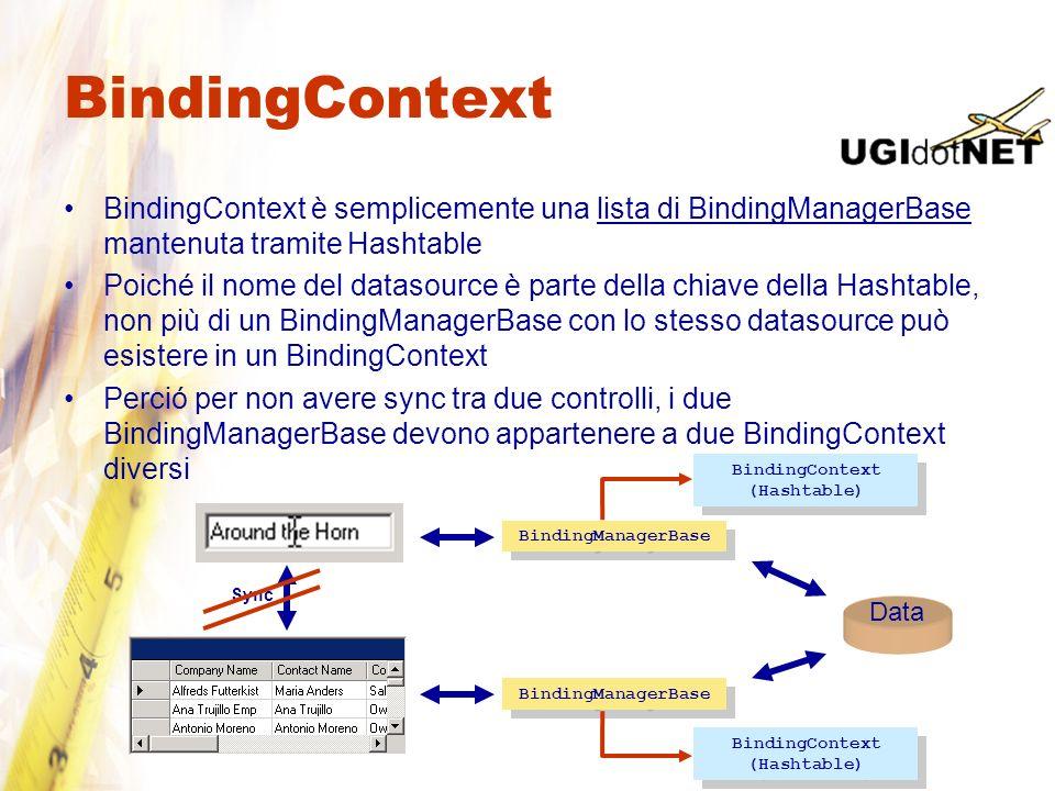 BindingContext BindingContext è semplicemente una lista di BindingManagerBase mantenuta tramite Hashtable.
