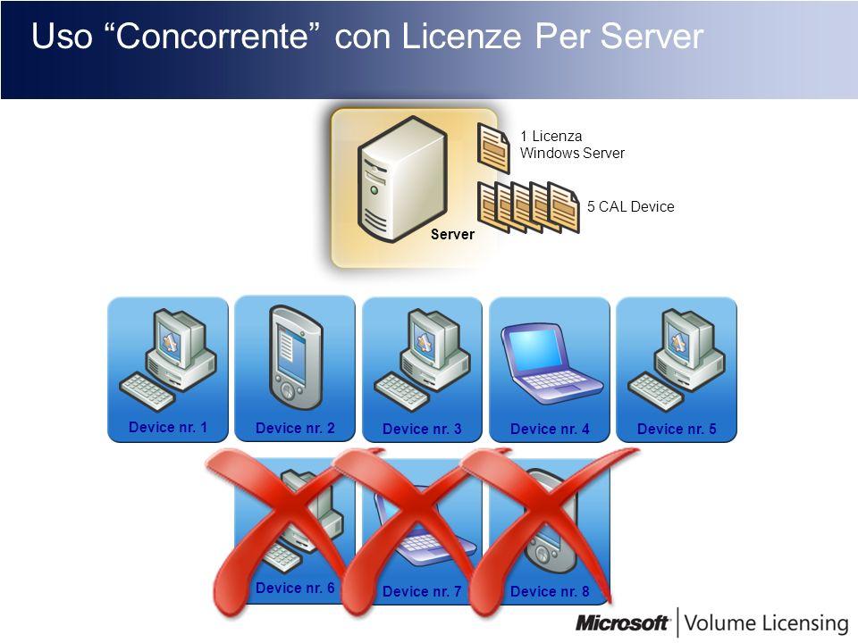 Uso Concorrente con Licenze Per Server